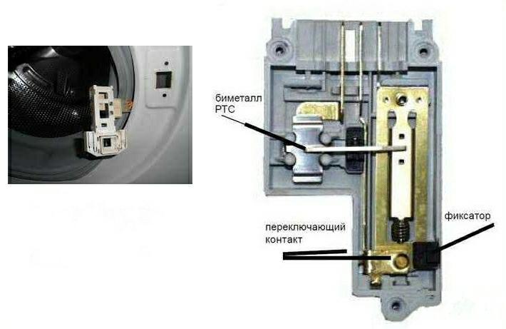 Схема люка стиральной машины