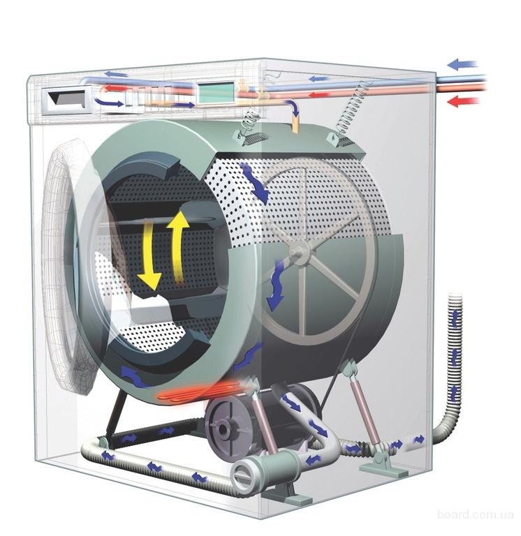 Ремонт в картинках вращающийся барабан стиральной машины samsung гарантийный ремонт стиральных машин Железнодорожная улица (дачный поселок Кокошкино)