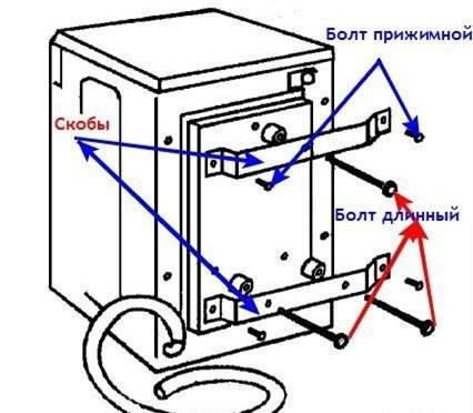 Стиралка вибрация при стирке