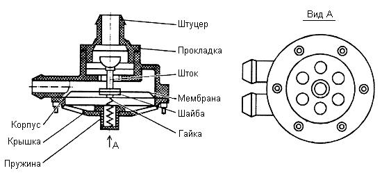 Ремонт клапана стиральной машины в СЦ Ремонтехник